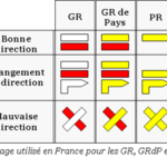 Balisage utilisé en France pour les GR, GRdP et PR